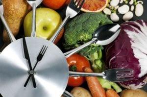food clock